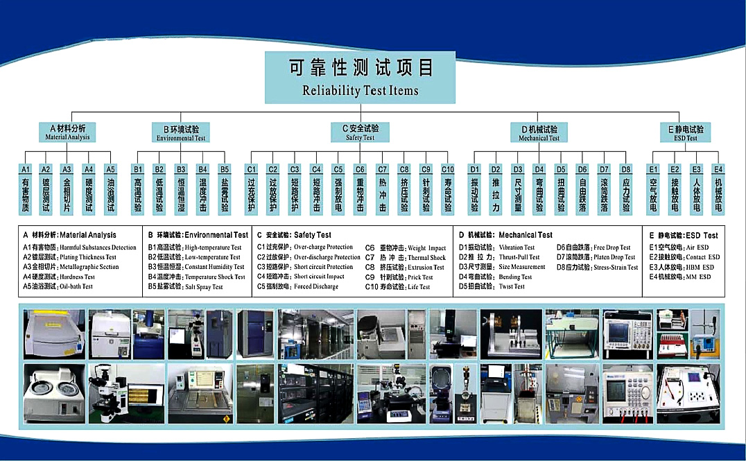 LUFTMY Complete Test System & Produce Equipments