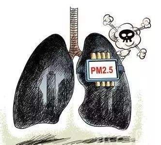 PM2.5 sensors can effectively detect smoking in closed Spaces such as cars