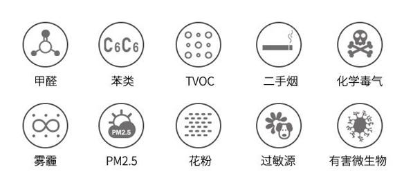 The main function of air purifier